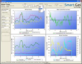 Energy-Optimization-Greenhouse-Gas-Emissions